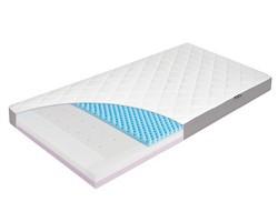 Matratze einzigartig matratzen test testsieger im