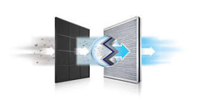 Mehrschichtiger Filter mit deutscher Filtertechnologie