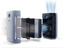 Philips AC2887-10 Luftreiniger für Allergiker bis zu 79 Quadratmeter